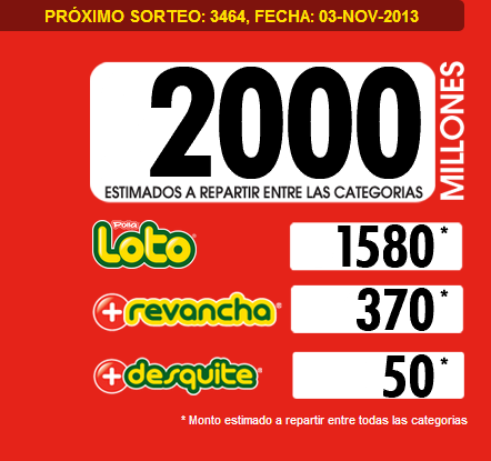 pozo-loto-3464