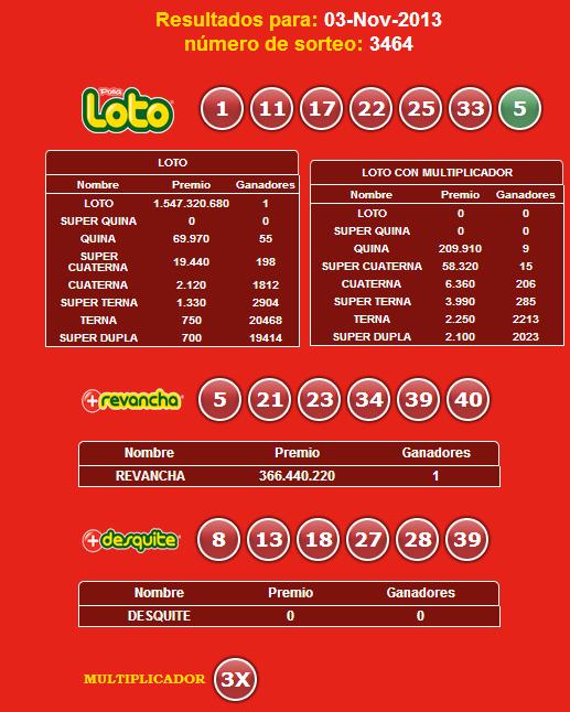 Loto-3464