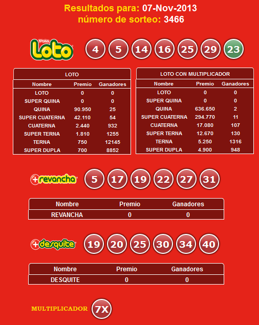 loto-3466
