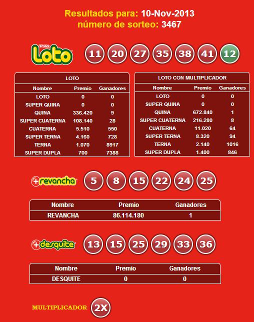 loto-3467
