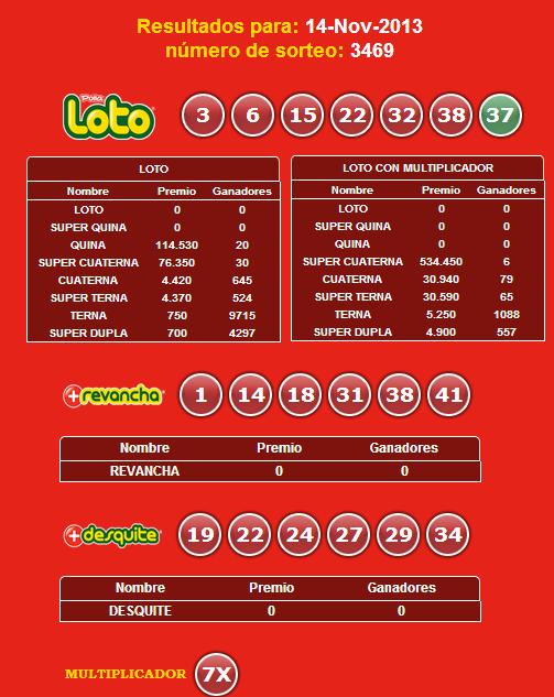 loto-3469
