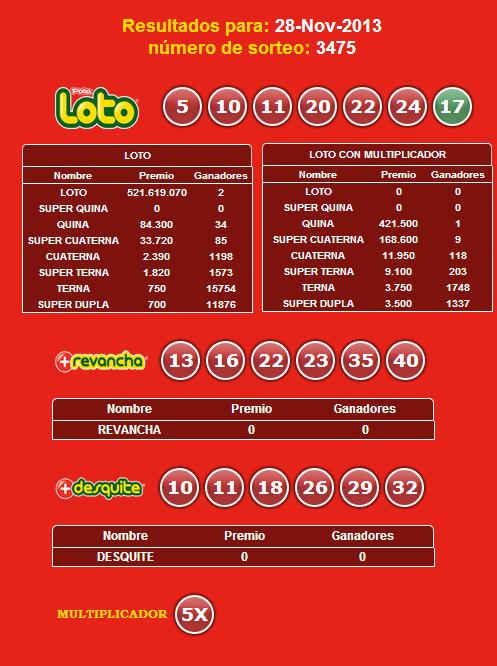 loto-3475