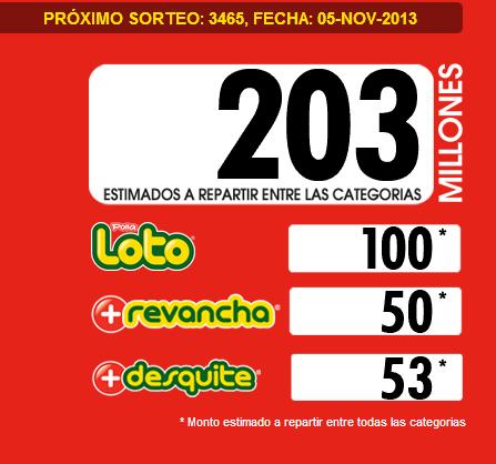 pozo-loto-3465