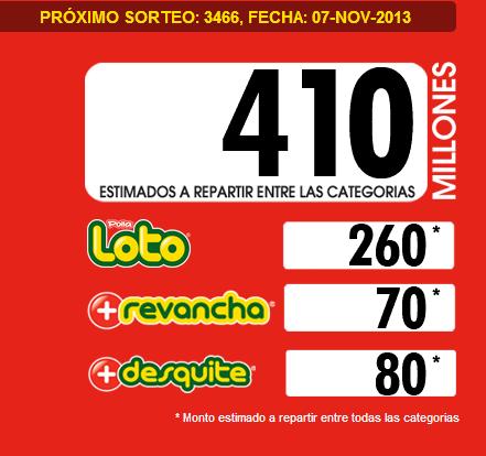 pozo-loto-3466