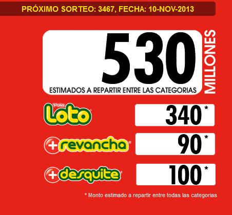 pozo-loto-3467