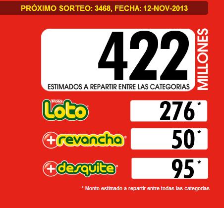 pozo-loto-3468