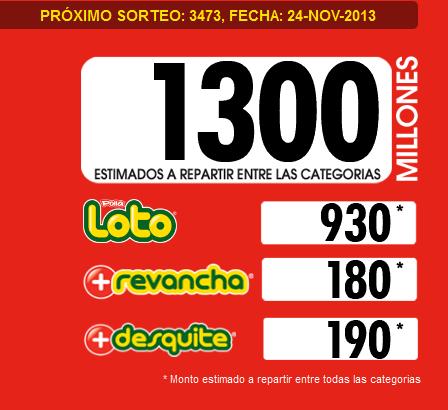 pozo-loto-3473