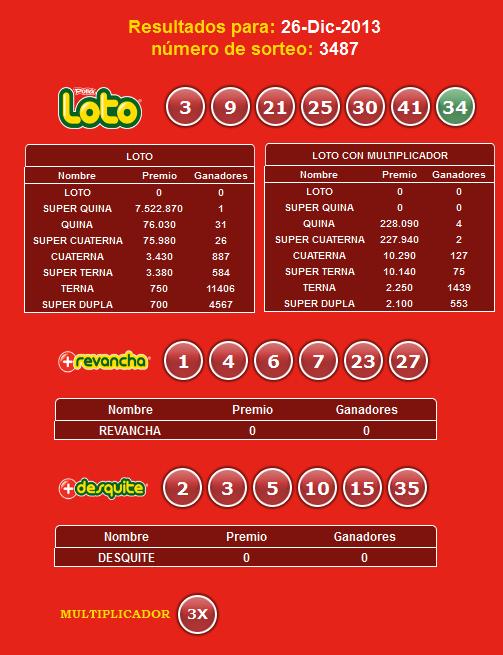 Loto-3487