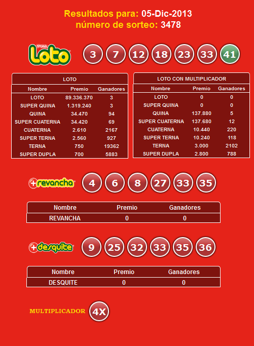 loto-3478