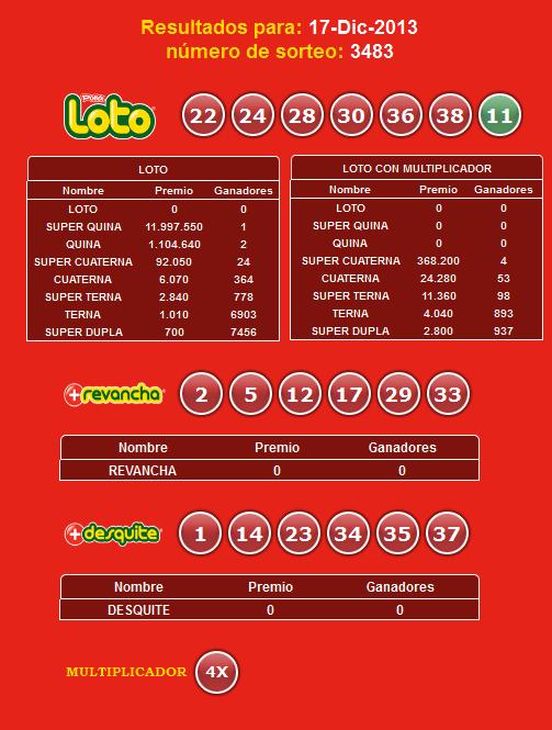 loto-3483