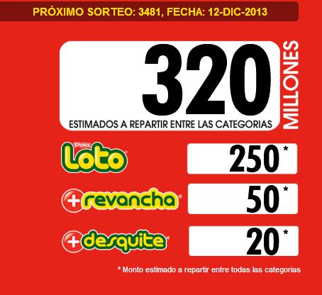 pozo-loto-3481