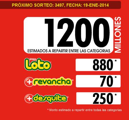 loto-3497