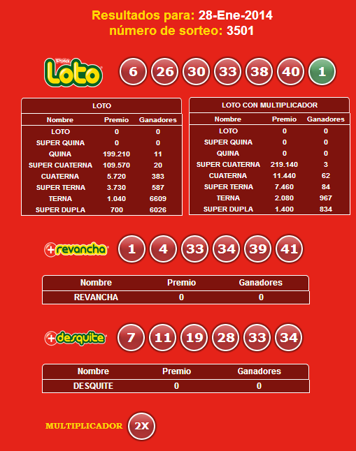 loto-3501