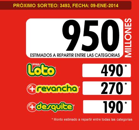 pozo-loto-3493