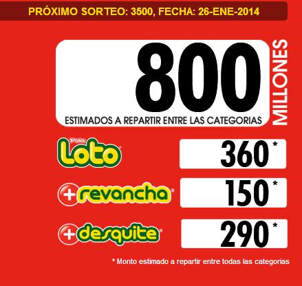 pozo-loto-3500