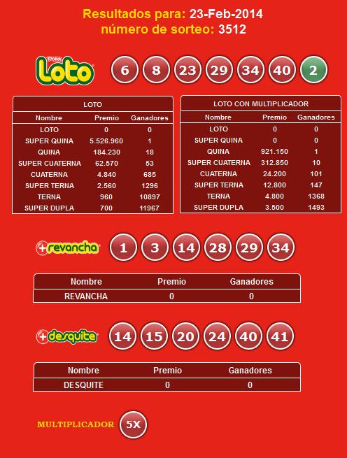 loto-3512