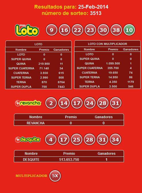 loto-3513