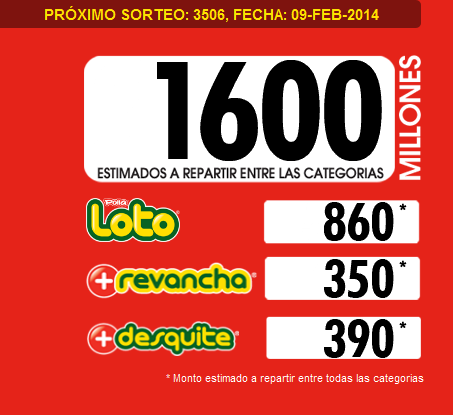 pozo-loto-3506