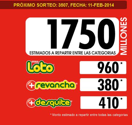 pozo-loto-3507