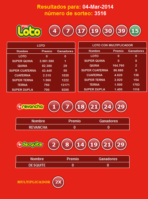 loto-3516