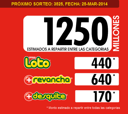 loto3525