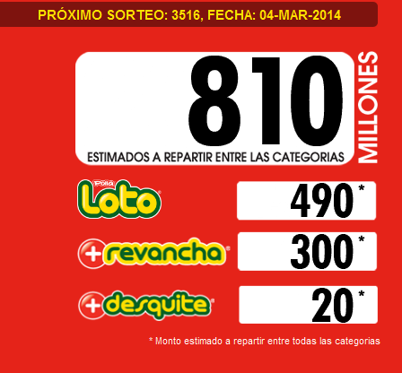 pozo-loto-3516