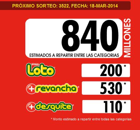 pozo-loto-3522