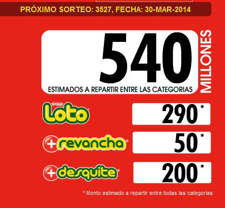 pozo-loto-3527