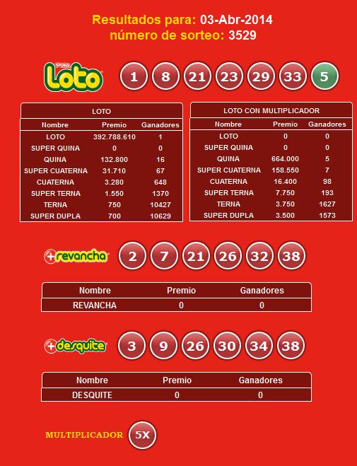 loto-3529