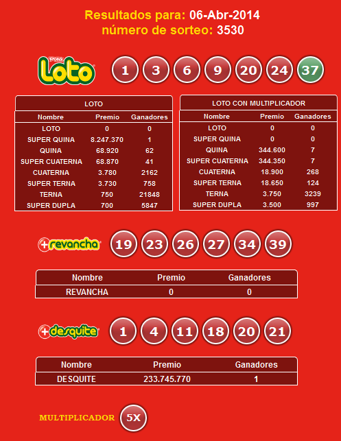 loto-3530