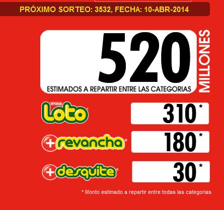 pozo-loto-3532
