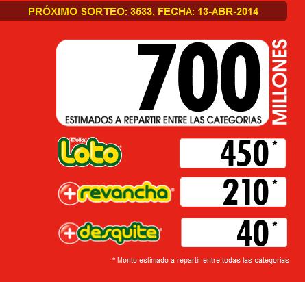 pozo-loto-3533