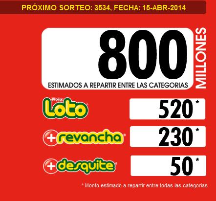 pozo-loto-3534