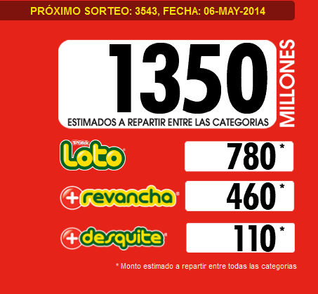 pozo-loto-3543