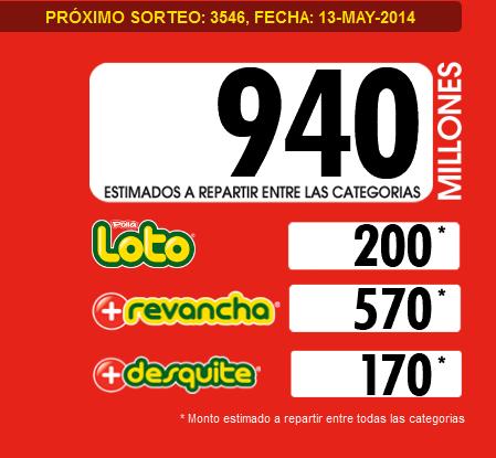 pozo-loto-3546