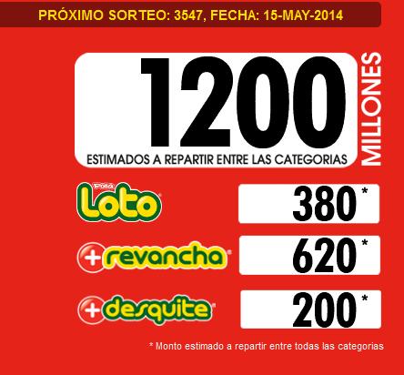 pozo-loto-3547