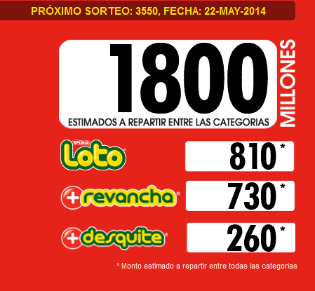 pozo-loto-3550
