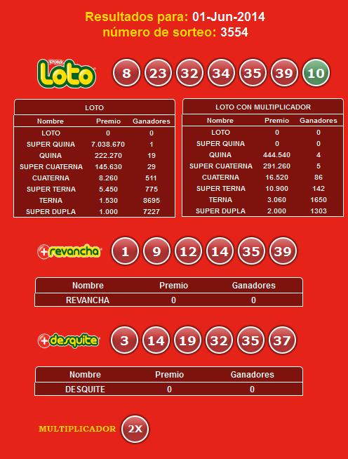 loto-3554