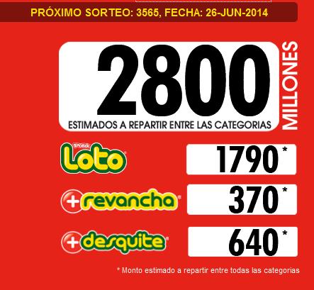 pozo-loto-3565