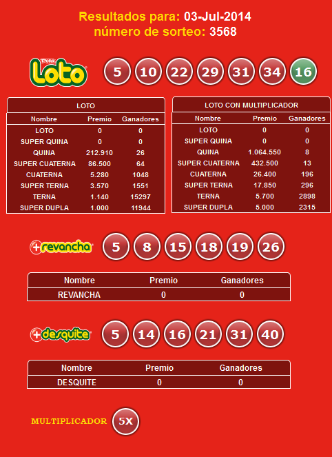 loto-3568