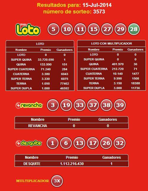 loto-3573
