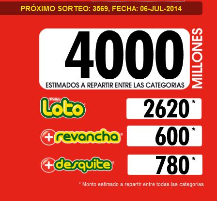 pozo-loto-3569