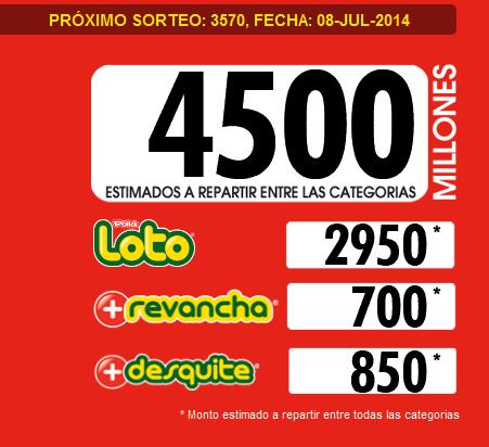 pozo-loto-3570