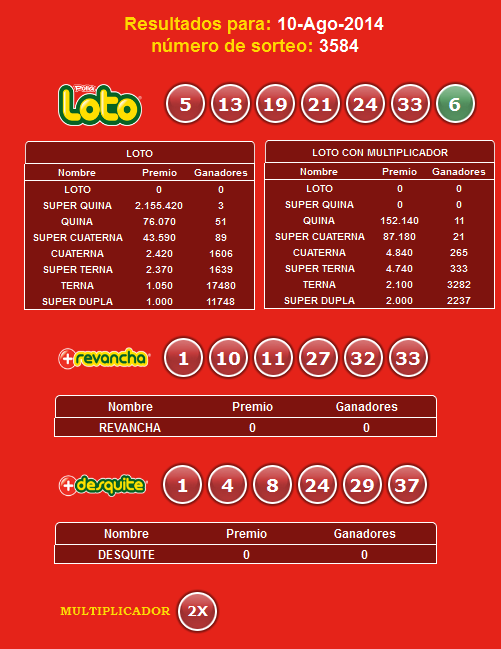 loto-3584