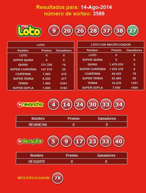 loto-3586