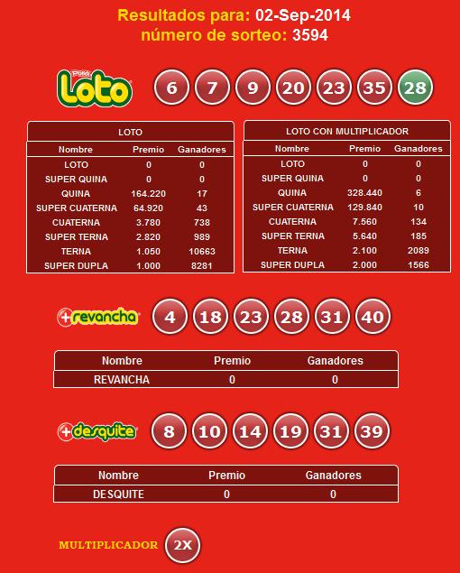 loto-3594