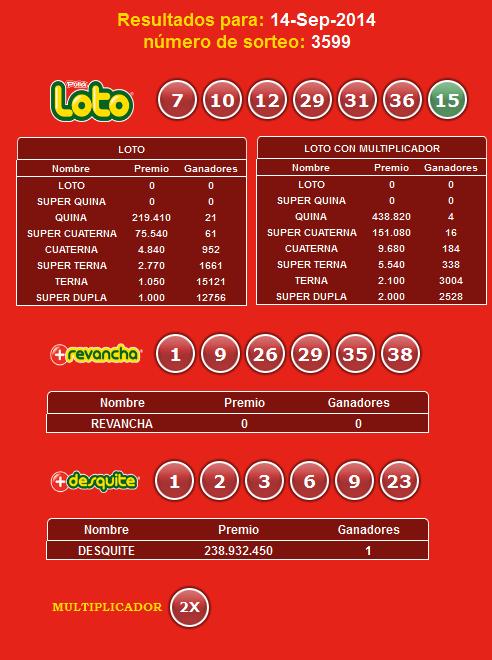 loto-3599