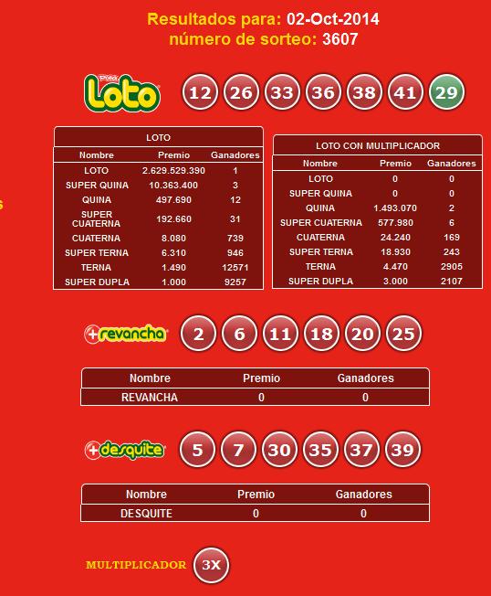 loto-3607