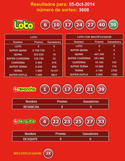 loto-3608