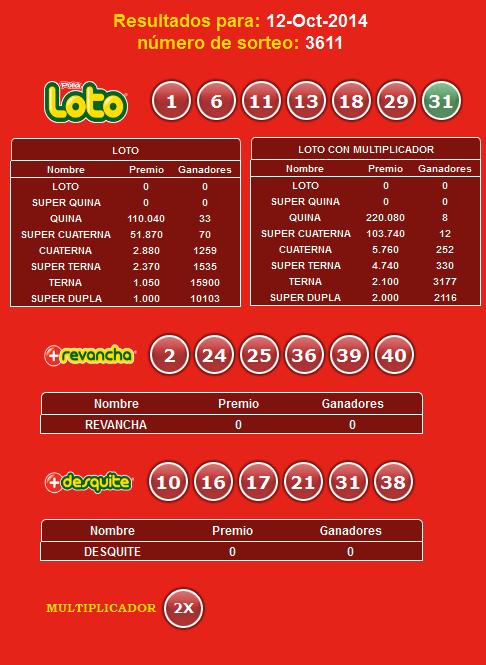 loto-3611